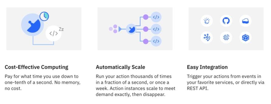 IBM Cloud Functions