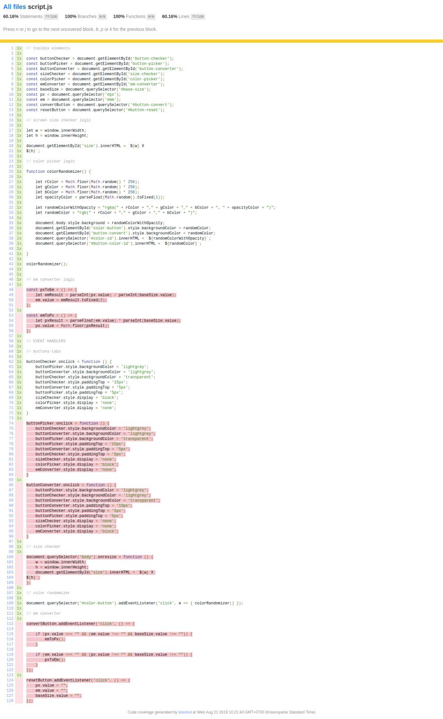html coverage report