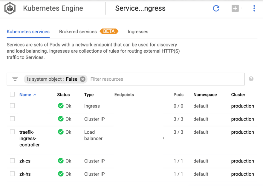 Kubernetes ingresses