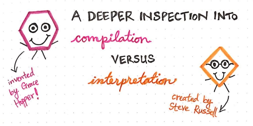 A Deeper Inspection Into Compilation And Interpretation