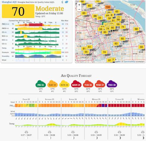 Raspberry Pi PM2 5/10 Air Quality Monitor - DEV Community