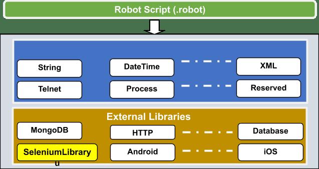 Robotscript