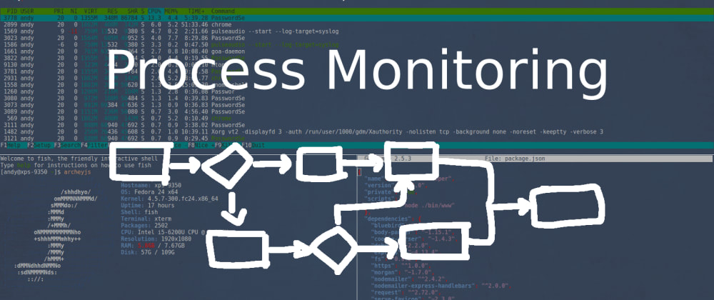 Cover image for Process monitoring tools you probably didn't know about