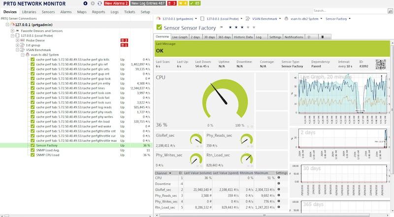 PRTG Monitoring tool