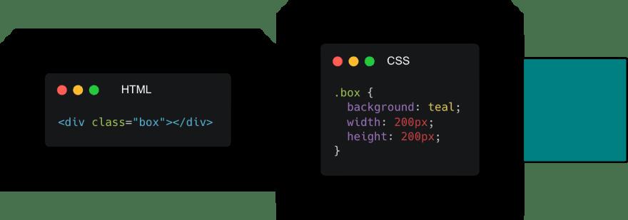 Basic HTML structure