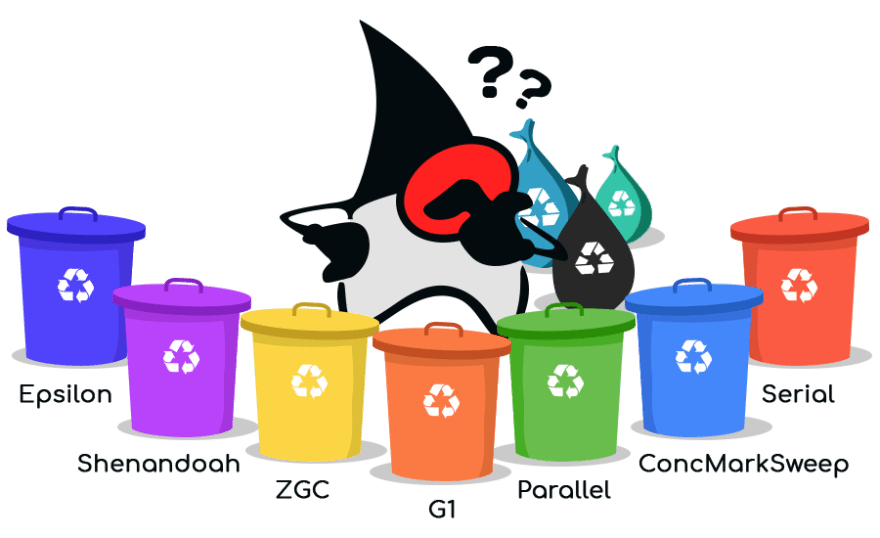 java-garbage-collector-types