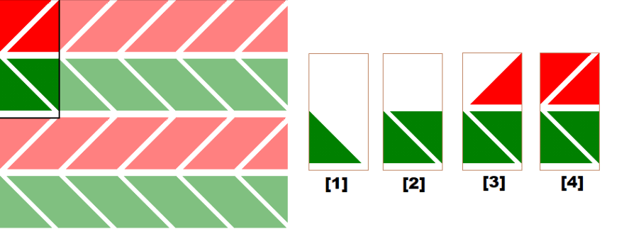 Parallelogram pattern