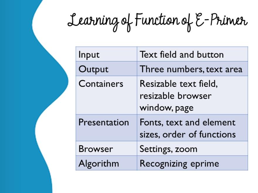 Learning of Function of E-Primer