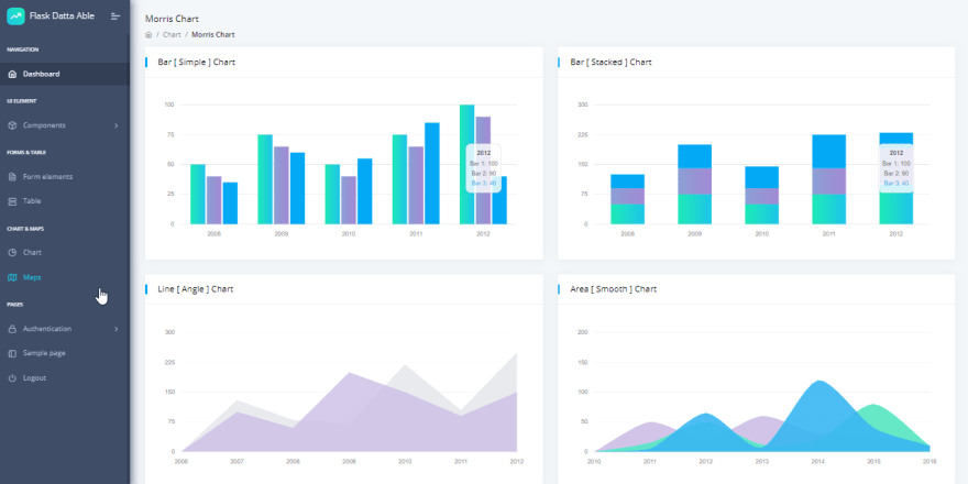 DattaAble Admin Dashboard - Charts Page.