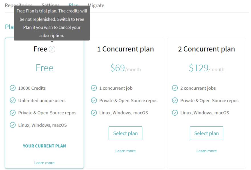 Travis CI Plan Select page