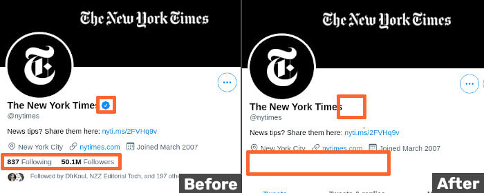 Pic of follower account and blue ticks hidden by filters for NYT's Twitter profile
