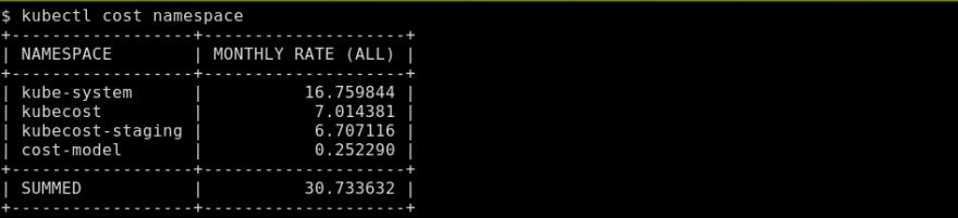 Namespace aggregation example