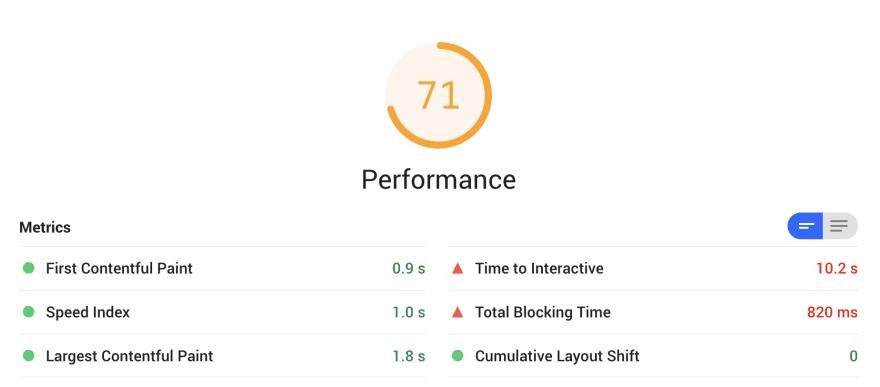 Lighthouse screenshot showing a score of 71