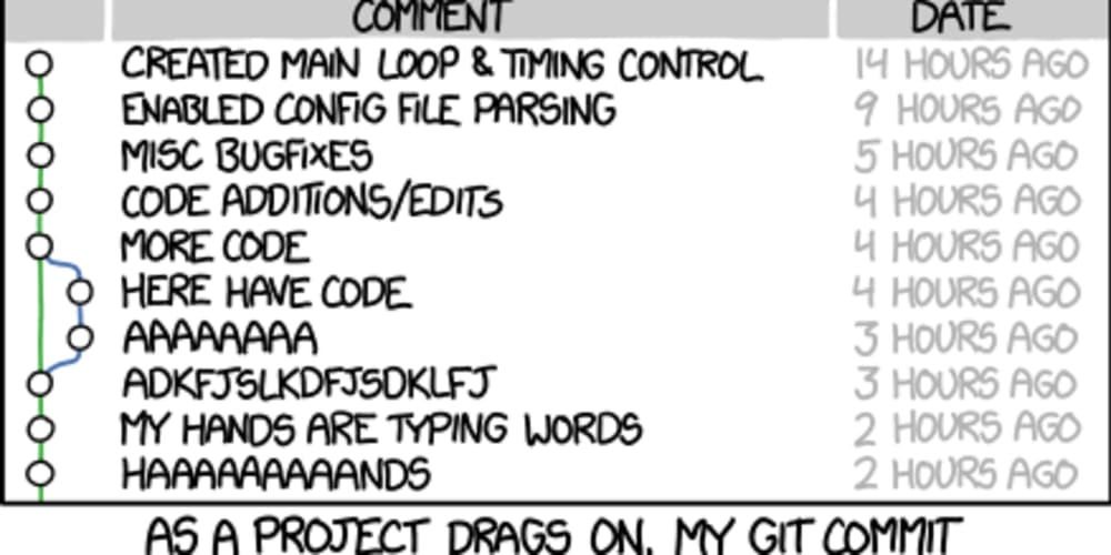 Git commits: An Effective Style Guide - DEV Community