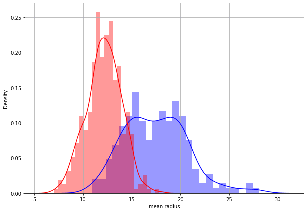 seaborn_18_1.png
