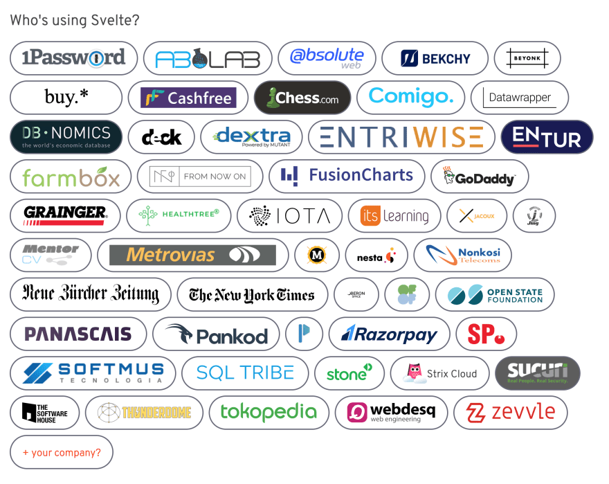 list of companies using svelte