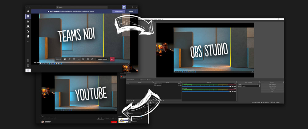 Cover image for Online events with Teams NDI and OBS