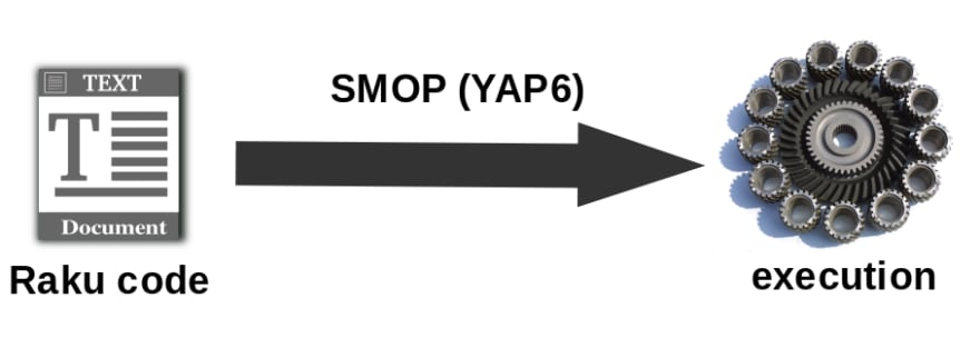 SMOP YAP6
