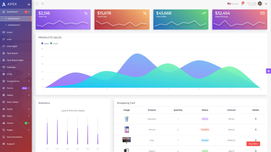 Apex angular bootstrap admin template