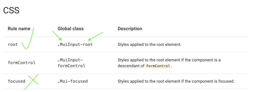 MuiInput CSS documentation emphasizing root and crossing out focused