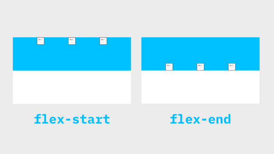 align-items: flex-start and align-items: flex-end