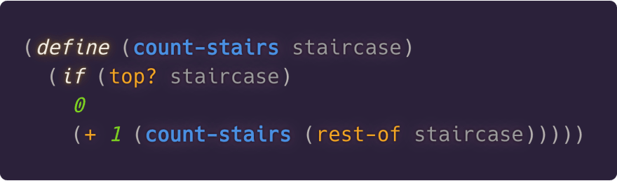 Staircase counting algorithm
