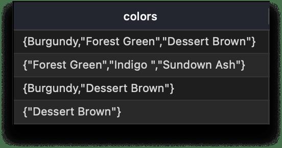 Color arrays