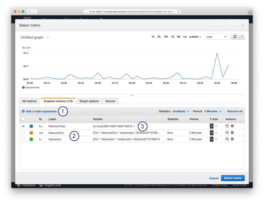 Step 2: Creating CloudWatch Alarm monitoring Network Utilization
