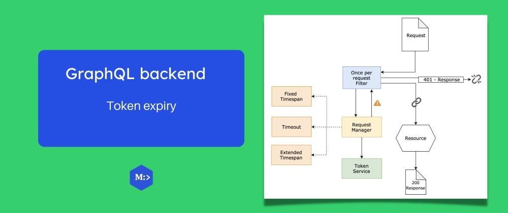Cover image for GraphQL backend — token expiry