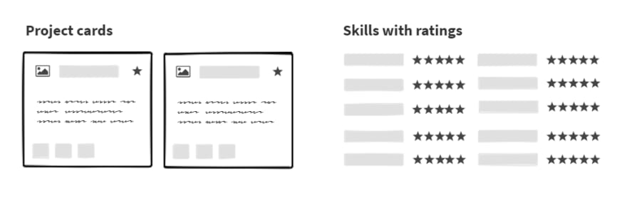 Mockups of project cards and skills