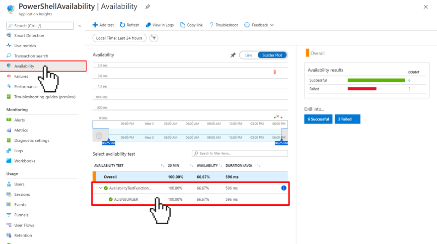 Screenshot of Azure Application Insights Availability blade with a custom availability test