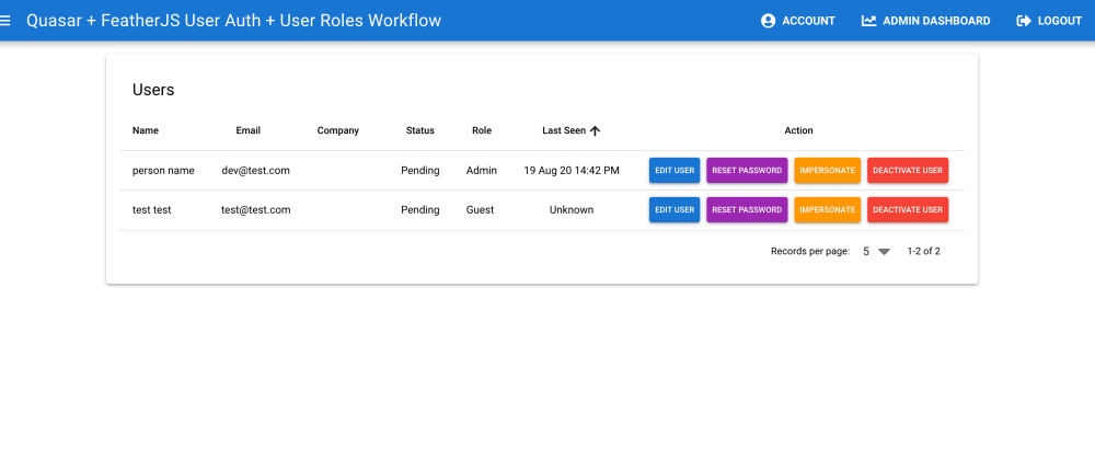 Cover image for Intro: Fullstack JS User Roles & Management