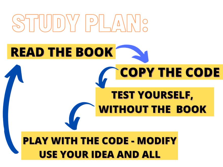 STUDY PLAN.png