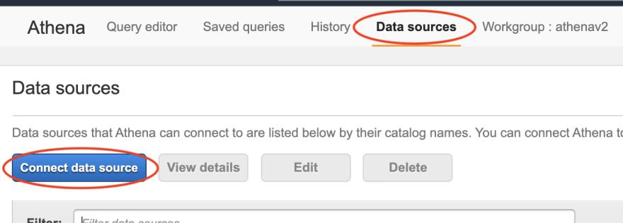 Athena data sources