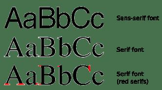 Serif illustration