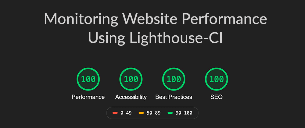 Cover image for Monitoring Website Performance Using Lighthouse-CI