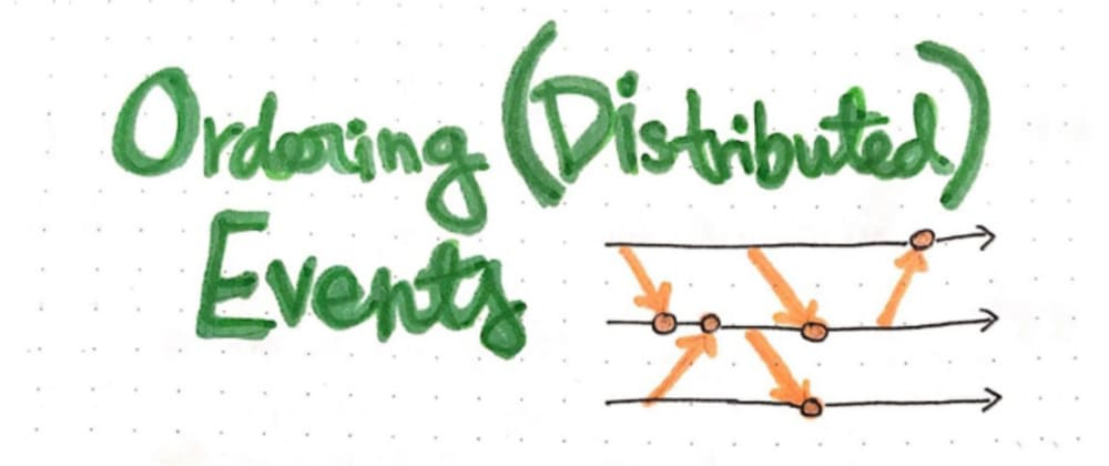 Cover image for Ordering Distributed Events
