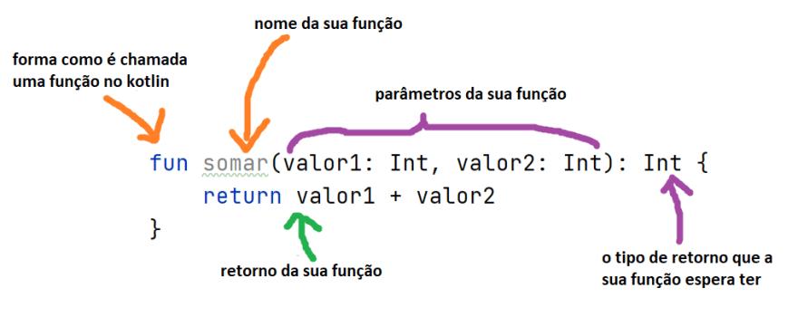 explicação do código