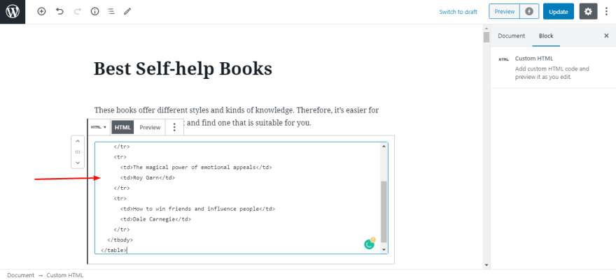 Insert code to the HTML block in the Gutenberg editor