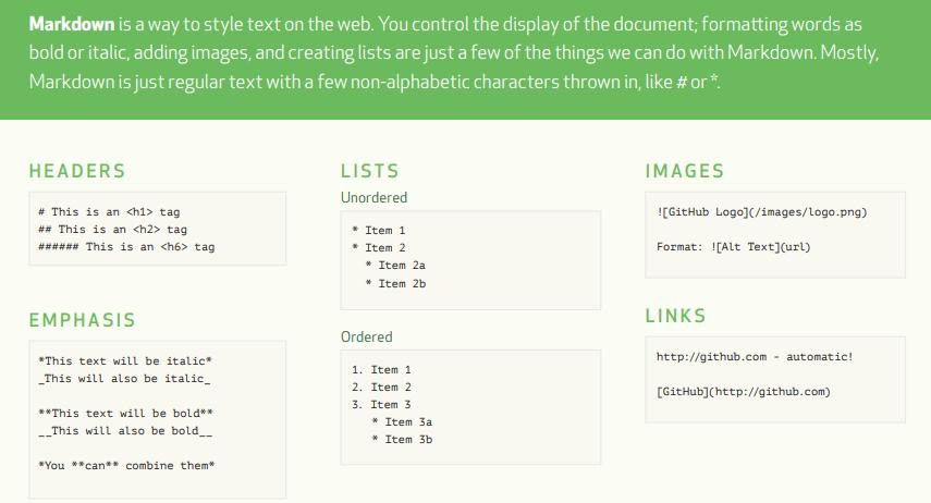 Markdown Cheat Sheet Screenshot