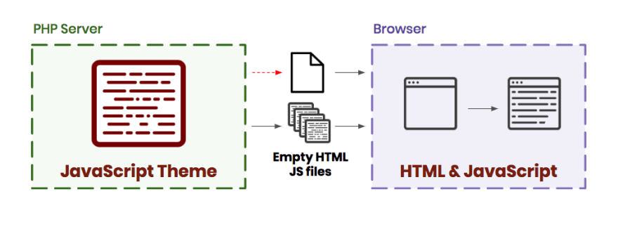problem-with-javascript-themes02