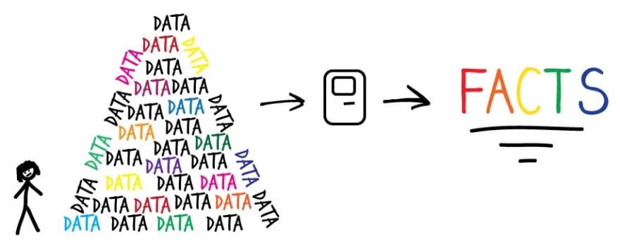 Get facts out of your data