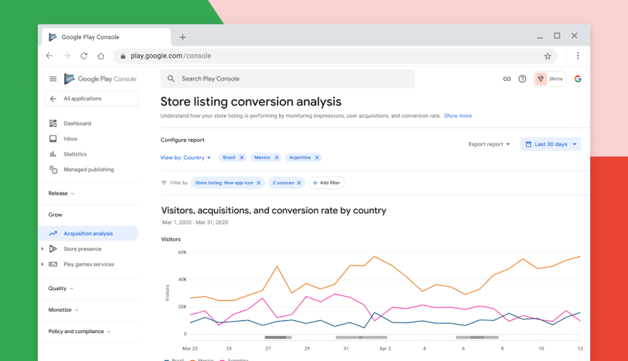 Store listing conversion analytics on Google Play Console