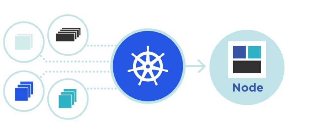 Cover image for Kubernetes for everyone ☸️💡🎉