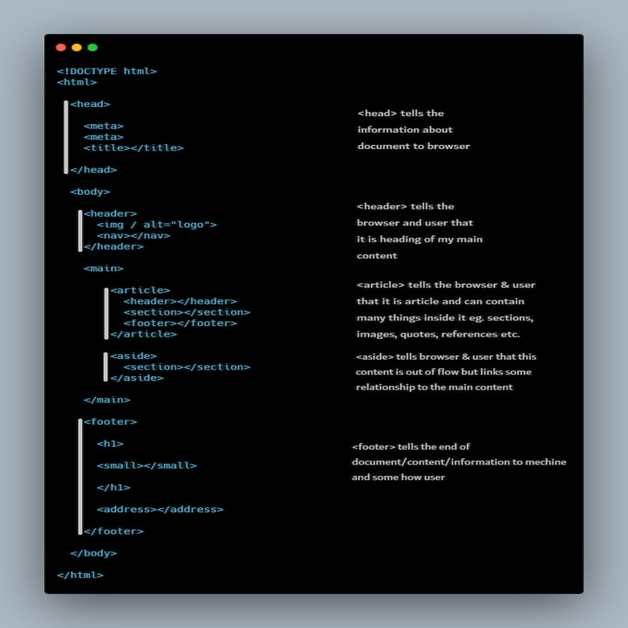 Explain the flow of content in HTML