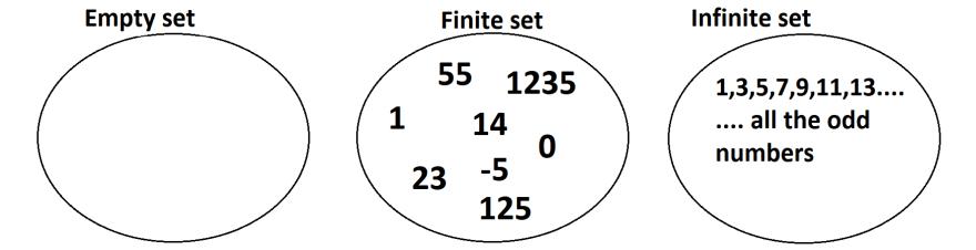 Set example 2