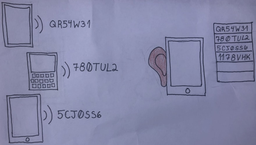 Phone Listening for Codes