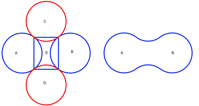 Exploded view of the blob attempt