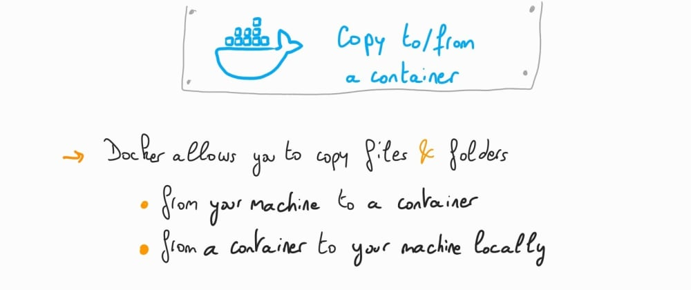 Cover image for Understanding Docker: part 15 – Copy from/to a container