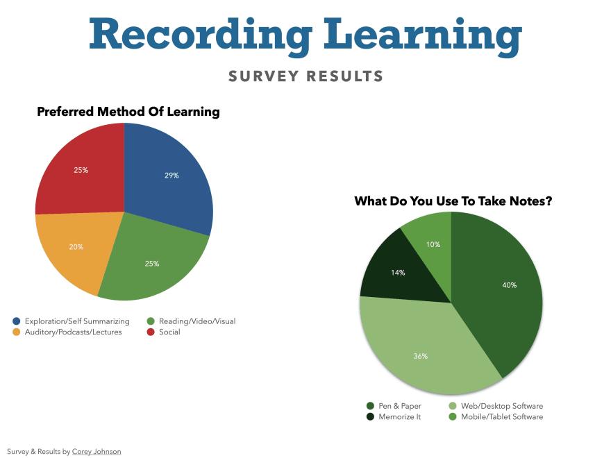 Survey Page 1